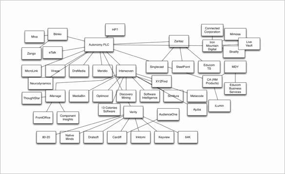 Family Tree Website Template Lovely Detailed Family Tree Template Templates Data
