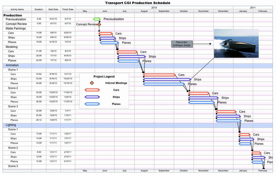 Film Production Schedule Template Best Of Free Project Management Templates for Tv Publishing