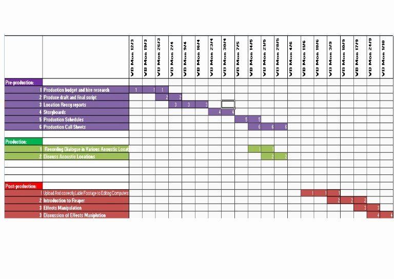 Film Production Schedule Template Inspirational Production Schedule by Charlotte Bracken