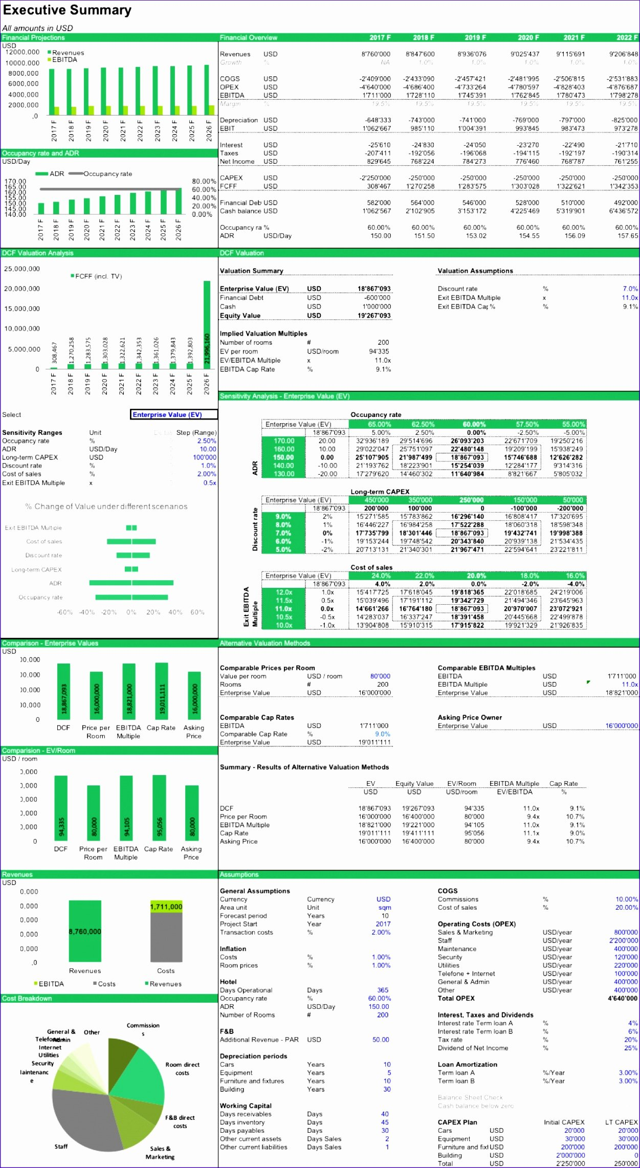 Financial Analysis Excel Template Awesome 10 Financial Ratio Analysis Excel Template