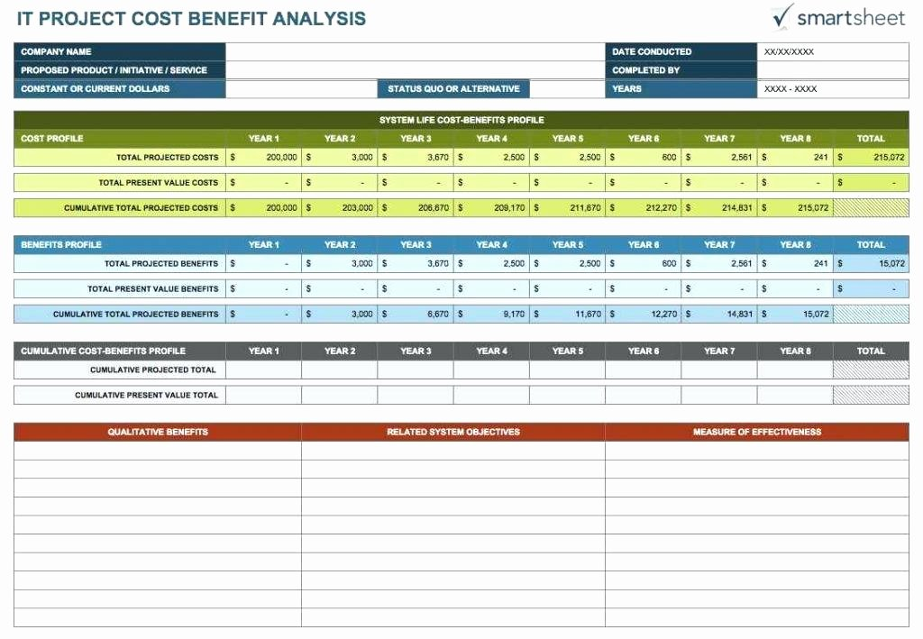 Financial Analysis Excel Template Awesome Cost Analysis Spreadsheet Daykem
