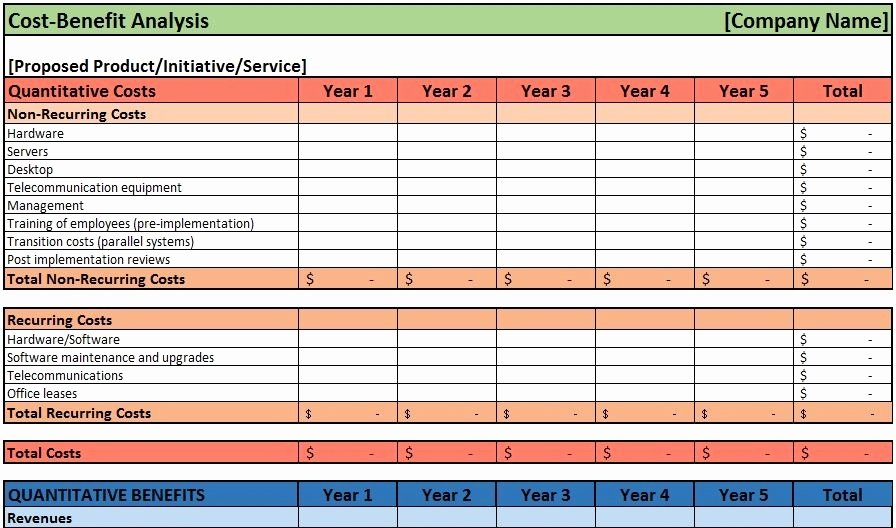Financial Analysis Excel Template Awesome Cost Benefit Analysis Template Beepmunk
