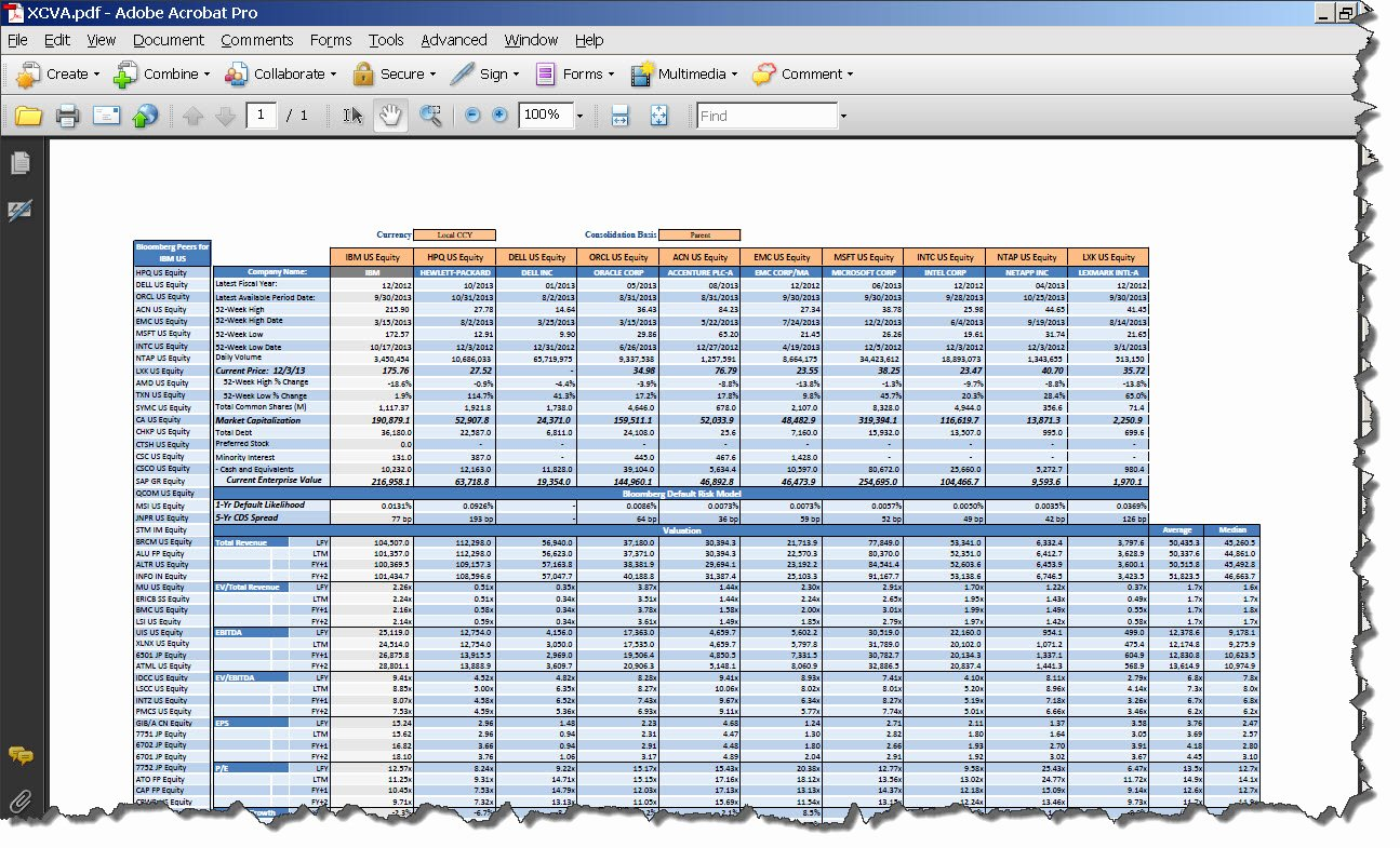 Financial Analysis Excel Template Beautiful Financial Analysis Excel Spreadsheet – Spreadsheet Template