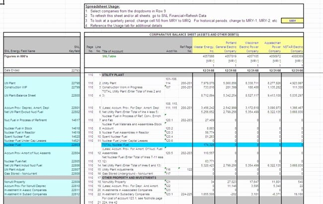 Financial Analysis Excel Template Best Of Electric Power News and Market Data