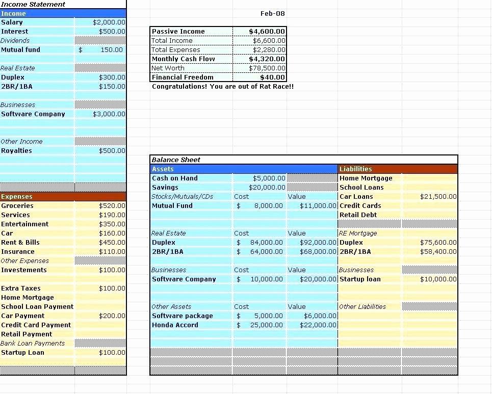 Financial Analysis Excel Template Elegant Ratio Analysis Excel Template – Lccorp