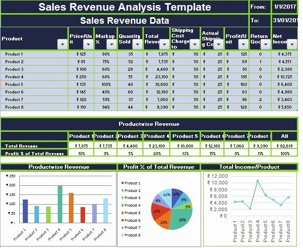 Financial Analysis Excel Template Fresh 11 Financial Analysis Templates In Excel by Exceldatapro