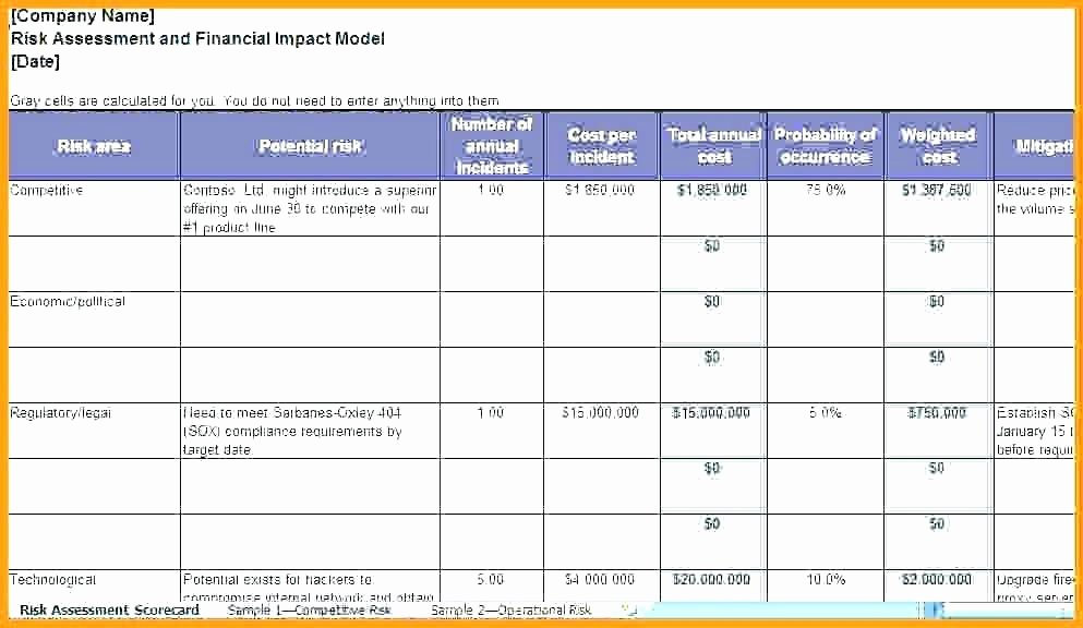 Financial Analysis Excel Template Lovely Gap Analysis Spreadsheet Cost Benefit Analysis Template