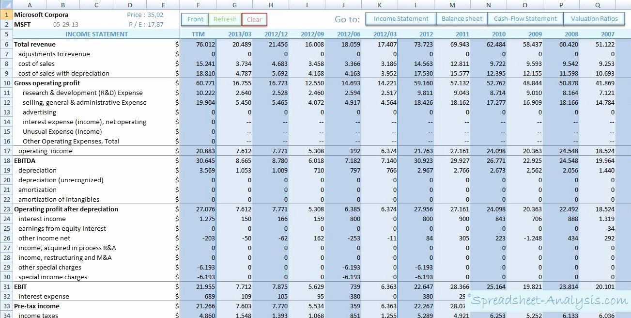 Financial Analysis Excel Template New Financial Statement Spreadsheet Throughout Spreadsheet