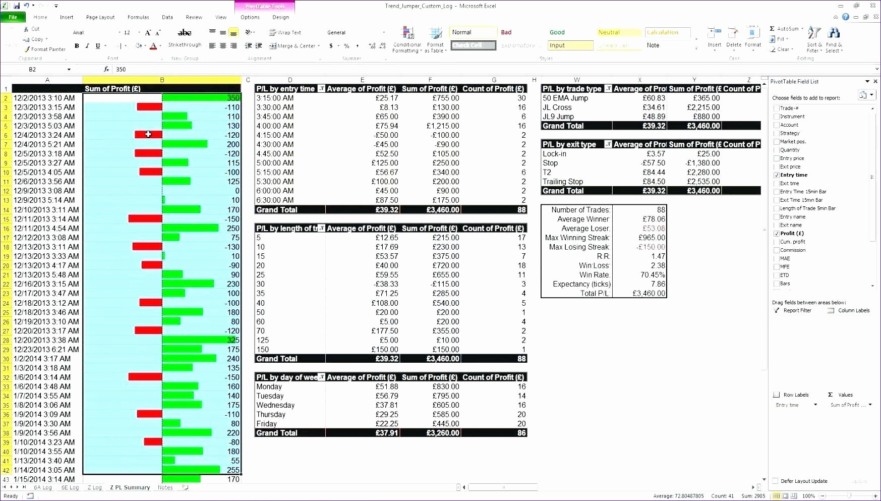 Financial Analysis Excel Template Unique Template Financial Analysis Excel Template