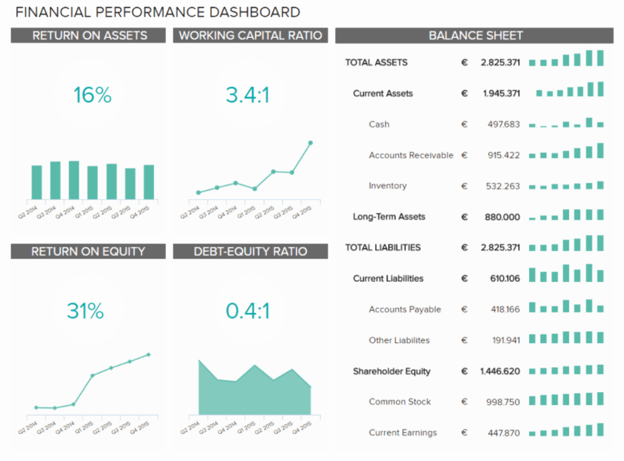 Financial Analysis Report Template Beautiful 7 Financial Report Examples for Daily Weekly and Monthly