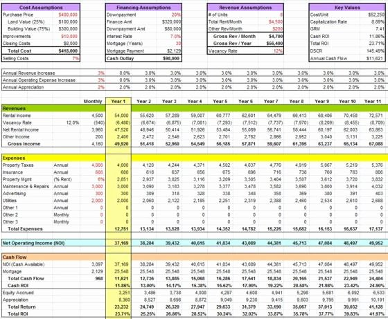 Financial Analysis Report Template Fresh Financial Reports Excel Templates and Samples