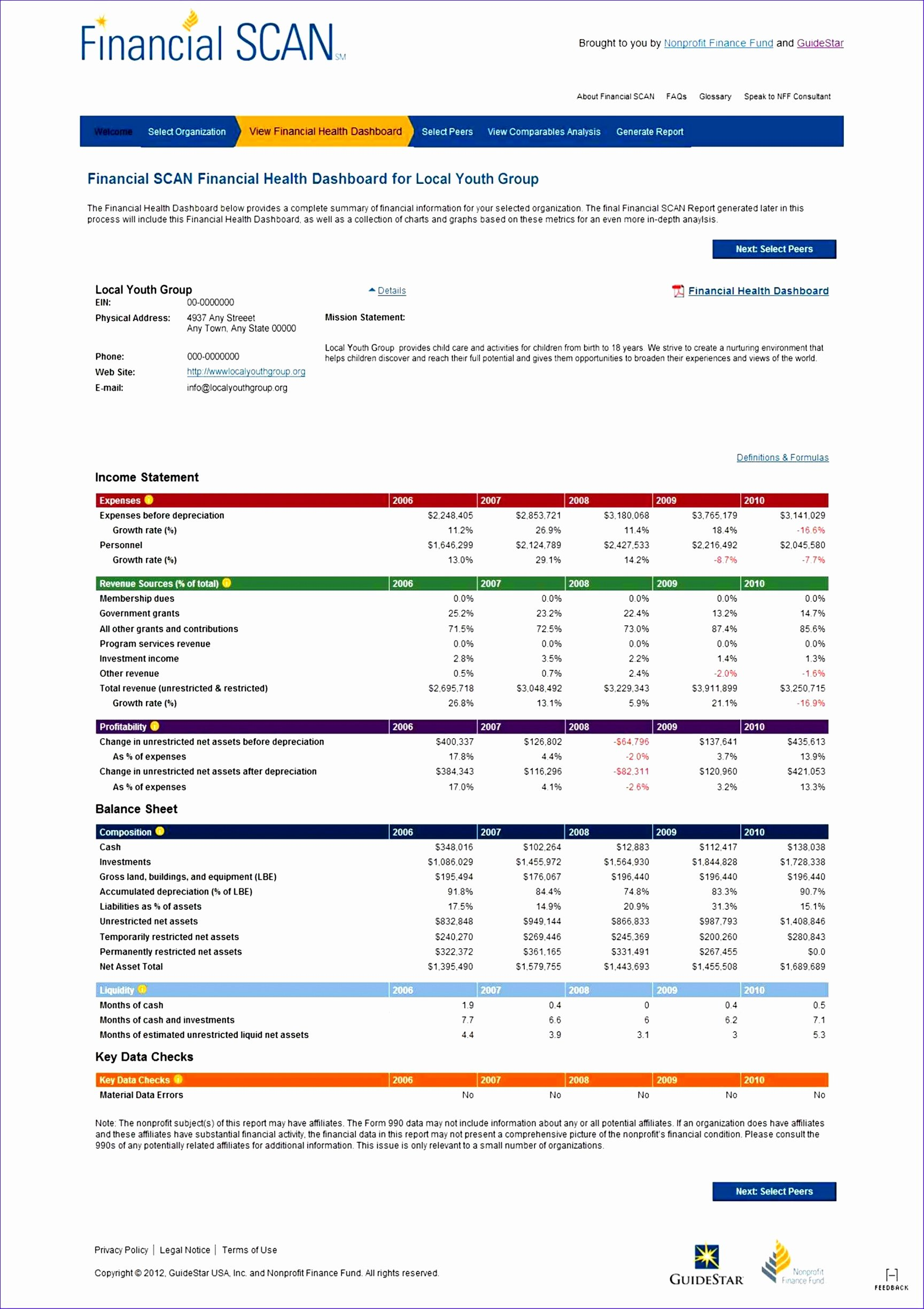 financial ratio analysis excel template j8438