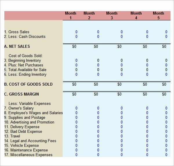 Financial Analysis Report Template Luxury 5 Financial Analysis Samples