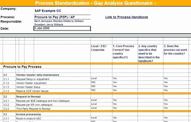 Financial Analysis Report Template New Analysis Report Template Word Pin by Excel Project