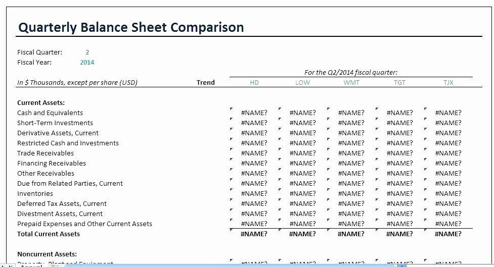Financial Analysis Report Template New Annual In E Statement Template Sample Quarterly Report