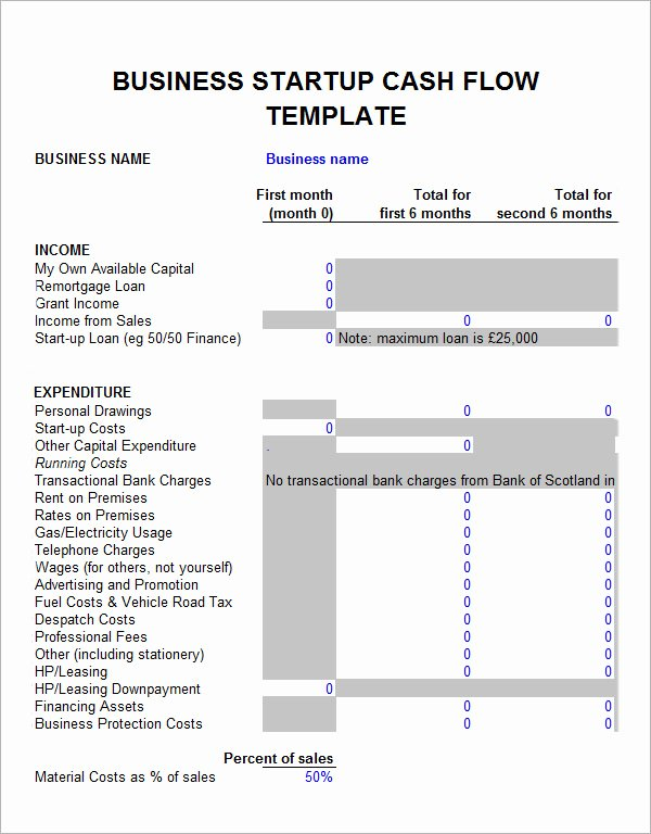 Financial Business Plan Template Best Of 9 Sample Financial Plan Templates