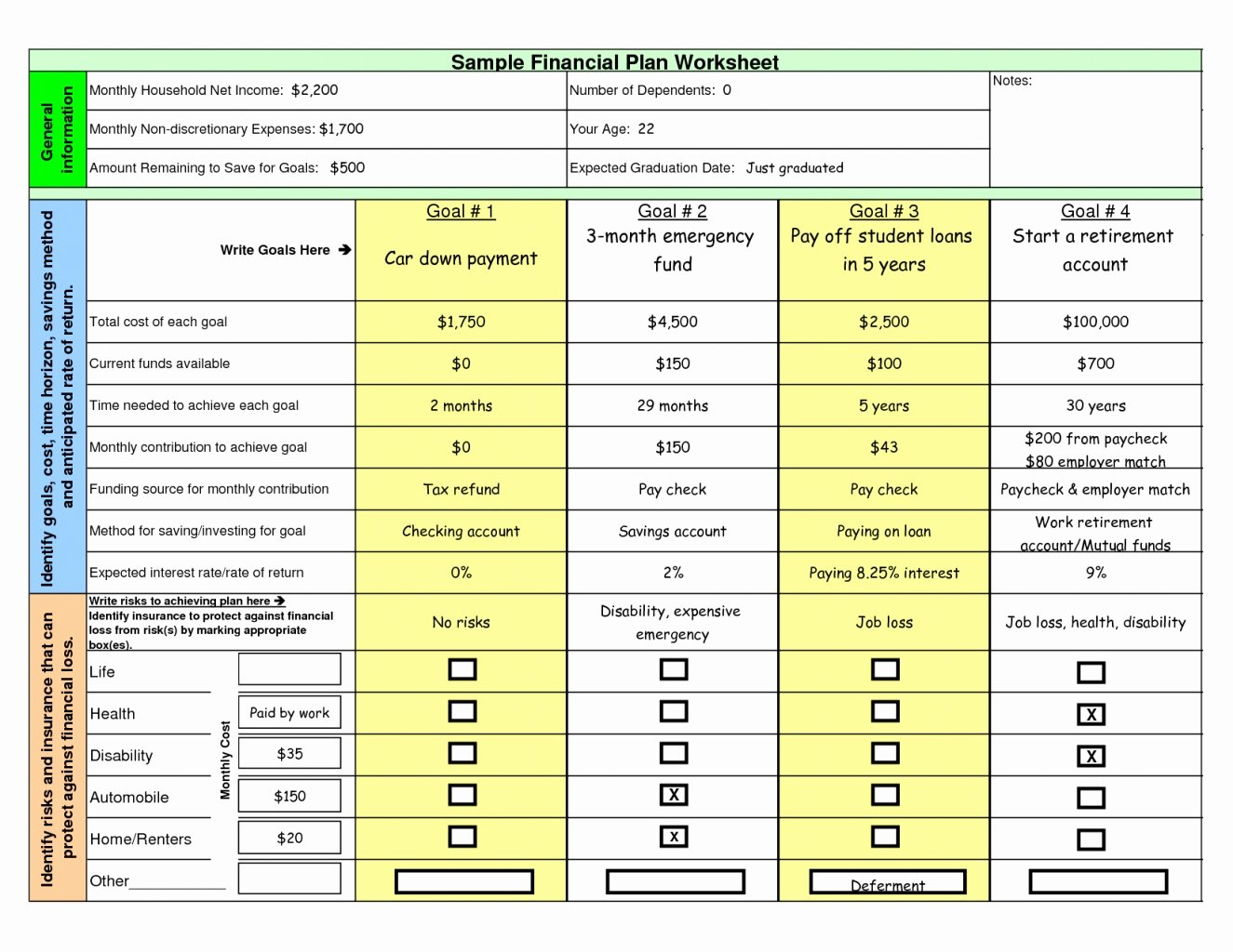 Financial Business Plan Template Elegant Business Plan Financial Statements Sample