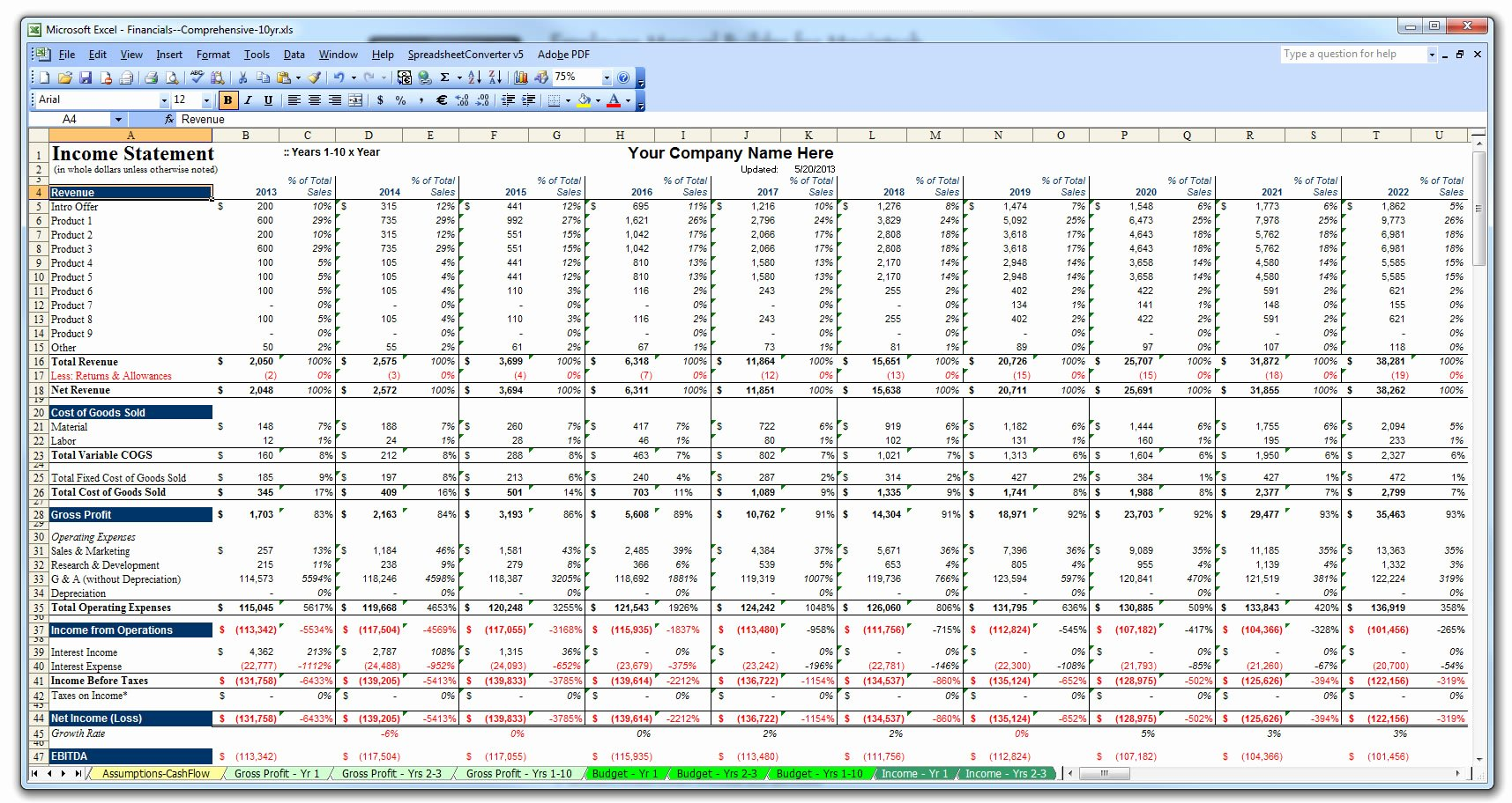 Financial Plan Template Free Inspirational Business Plan Financial Model Template Bizplanbuilder