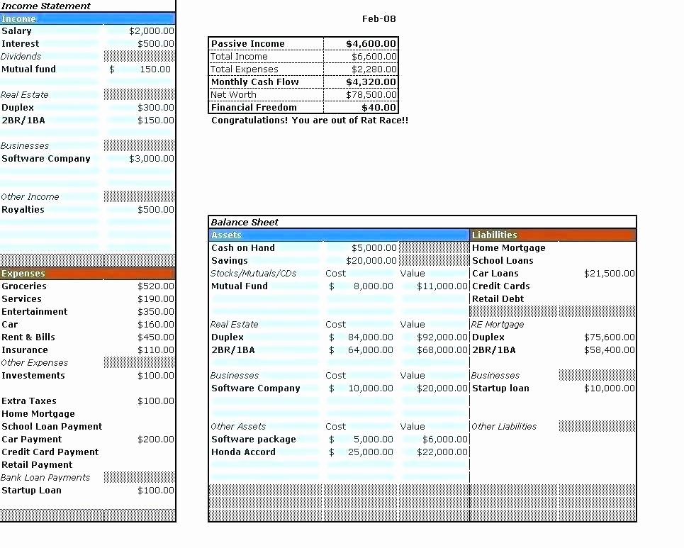 Financial Plan Template Free Lovely Business Plan Excel Template Business Plan Bud Template
