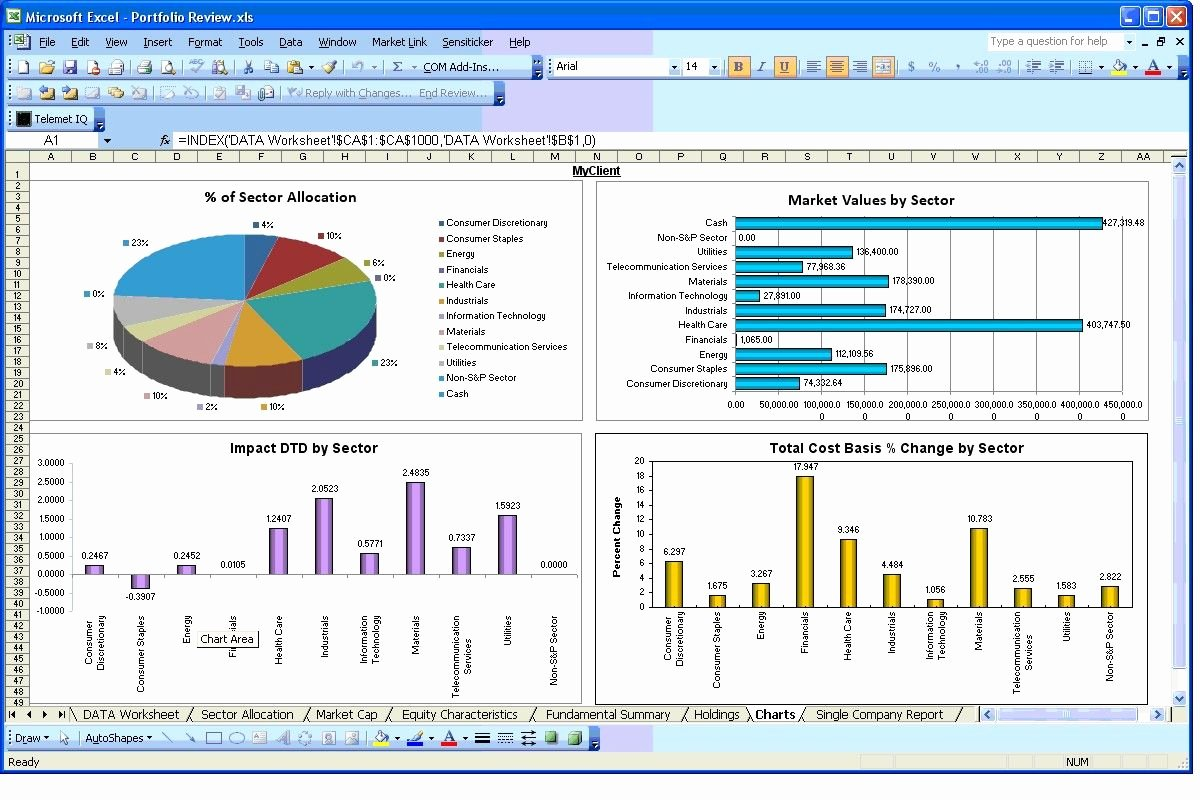 Financial Report Template Excel Luxury Daily Sales Report Excel Template Excel