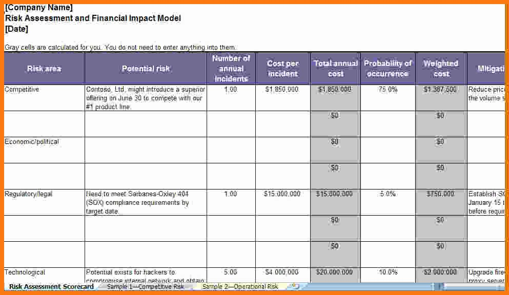 Financial Risk assessment Template Awesome Risk assessment Template Excel