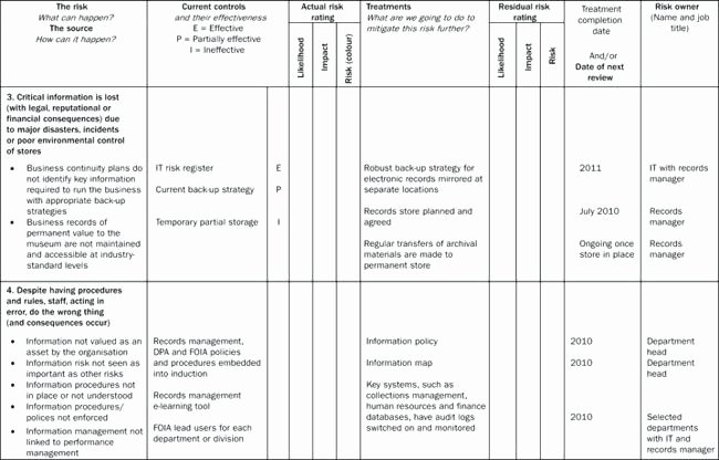 Financial Risk assessment Template Fresh Excel Matrix Template Risk assessment Financial