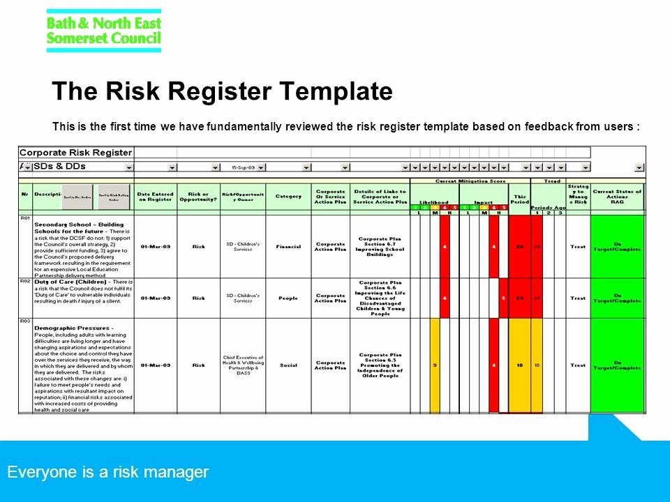 Financial Risk assessment Template New Risk Register Template