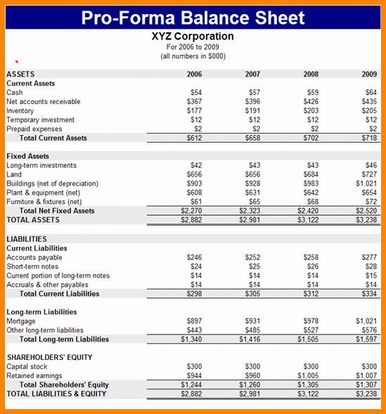 Financial Statements Excel Template Fresh 6 Pro forma Financial Statements Excel Template
