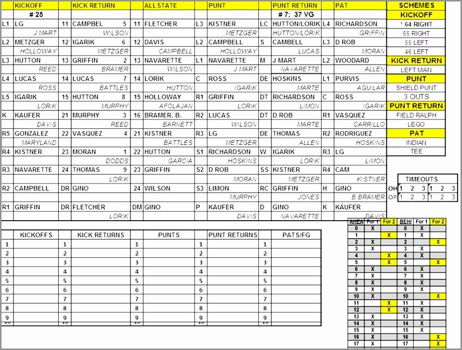 Football Depth Chart Template Excel Awesome 10 Football Depth Chart Template Excel