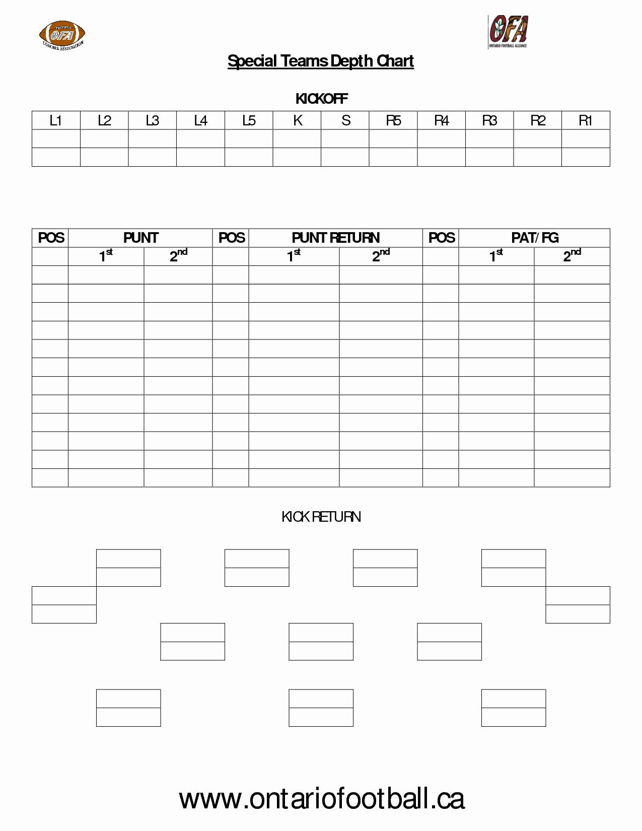 printable baseball depth chart template