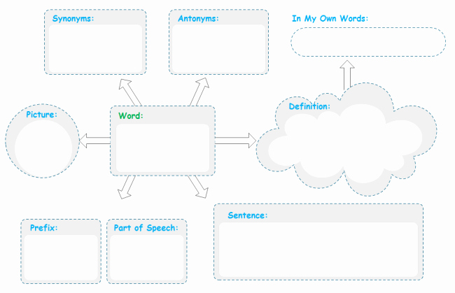 Free Blank Mind Map Template Awesome Blank Word Map