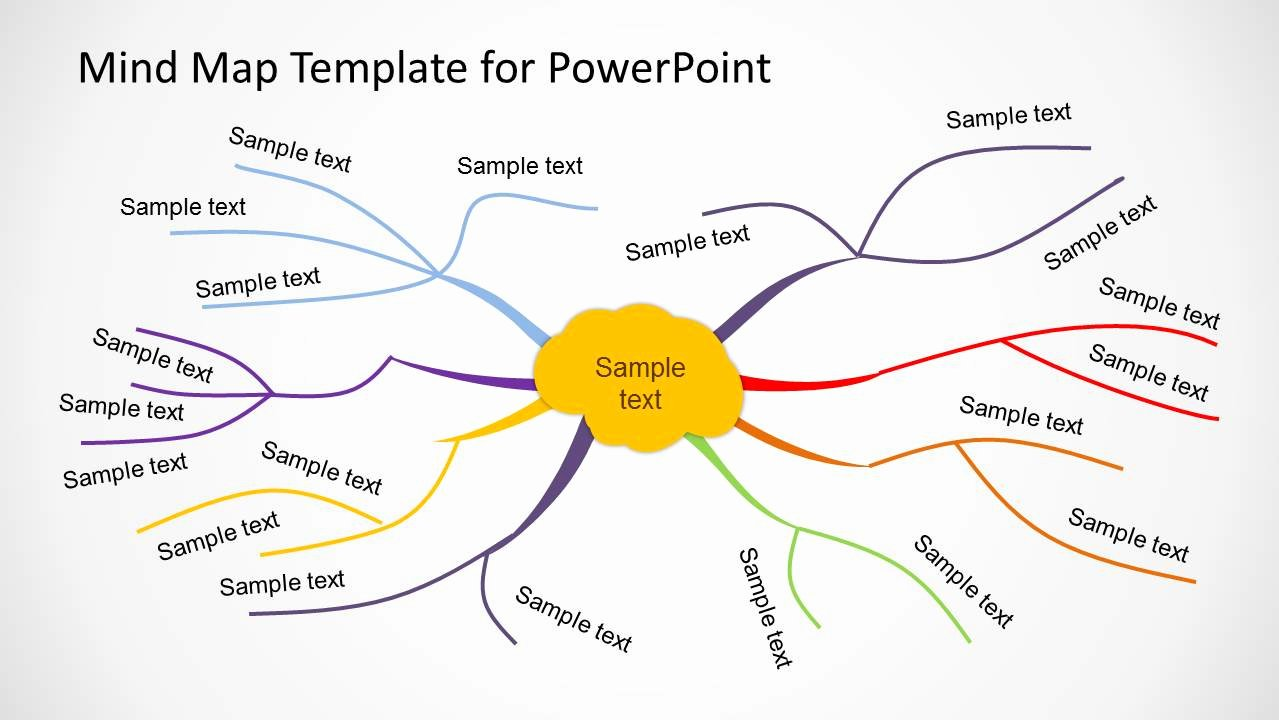 Free Blank Mind Map Template Awesome Creative Mind Map Template for Powerpoint Slidemodel