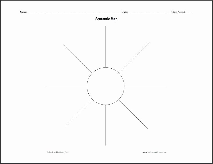 Free Blank Mind Map Template Awesome Mind Map Template Blank Word – Webbacklinksfo