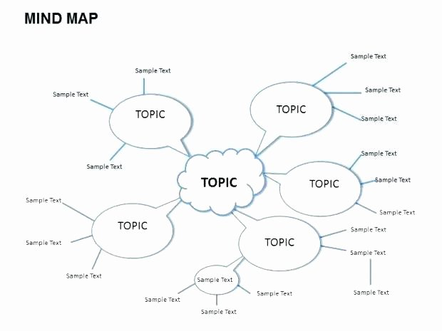 Free Blank Mind Map Template Awesome Mind Map Templates Editable Line Download for Free
