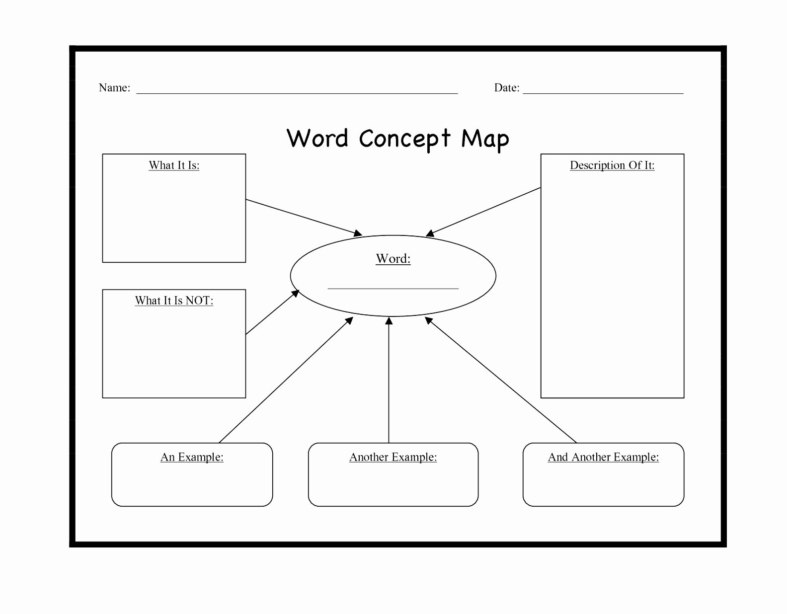 Free Blank Mind Map Template Best Of 9 Free Mind Map Template Word Ayiti