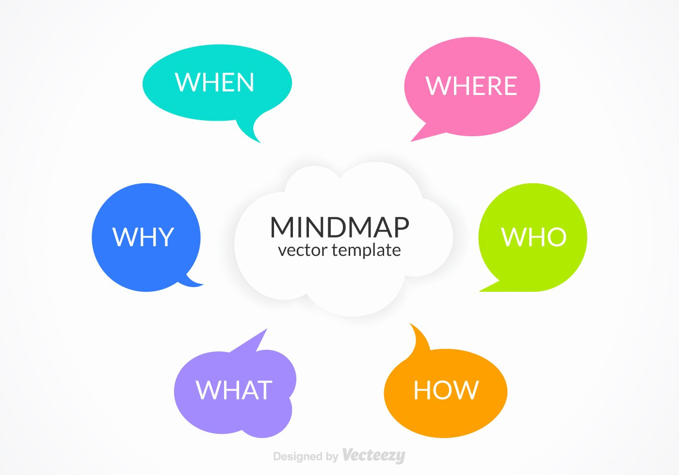 Free Blank Mind Map Template Fresh Free Mindmap Vector Template Download Free Vector Art