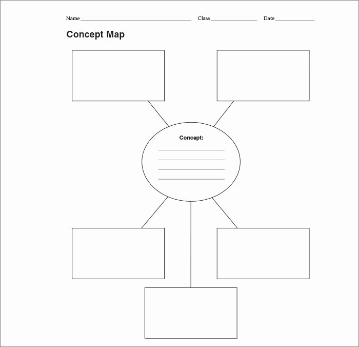Free Blank Mind Map Template Inspirational Concept Map Template