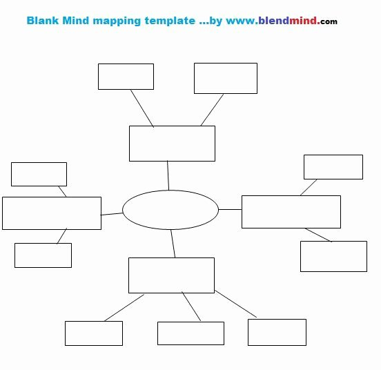 Free Blank Mind Map Template Lovely Mind Map Template Use for Any Subject