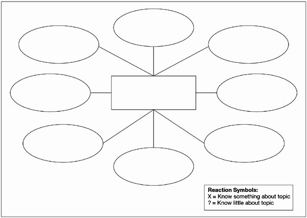 Free Blank Mind Map Template New Best 25 Mind Map Template Ideas On Pinterest