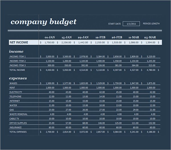Free Business Budget Template Fresh 10 Sample Business Bud Templates