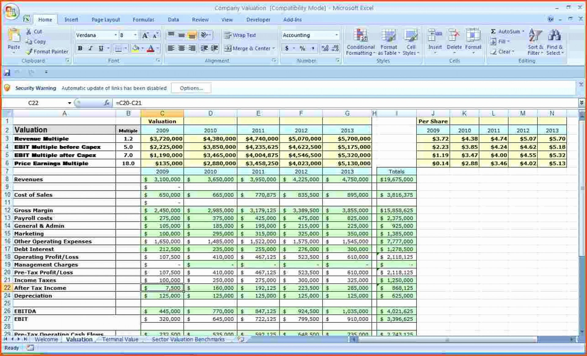 Free Business Budget Template Fresh Free Business Bud Worksheet Excel Template Templates