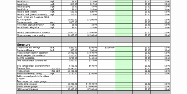 Free Construction Estimate Template Excel Unique Estimating Spreadsheet Template Spreadsheet Templates for