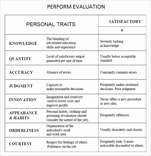 Free Employee Evaluation form Template Lovely 10 Sample Performance Evaluation Templates to Download