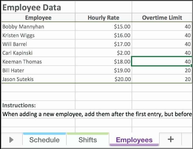 Free Employee Scheduling Template Beautiful Free Excel Employee Scheduling Template