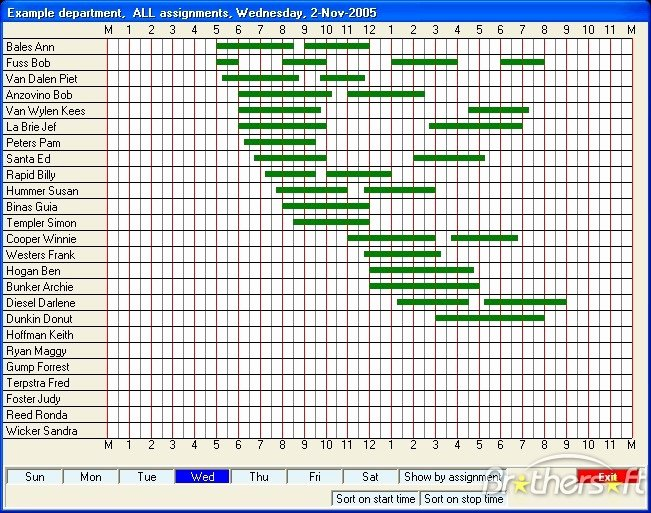 Free Employee Scheduling Template Luxury Excel 24 Hour Timeline Template 8 Best Images Of Excel