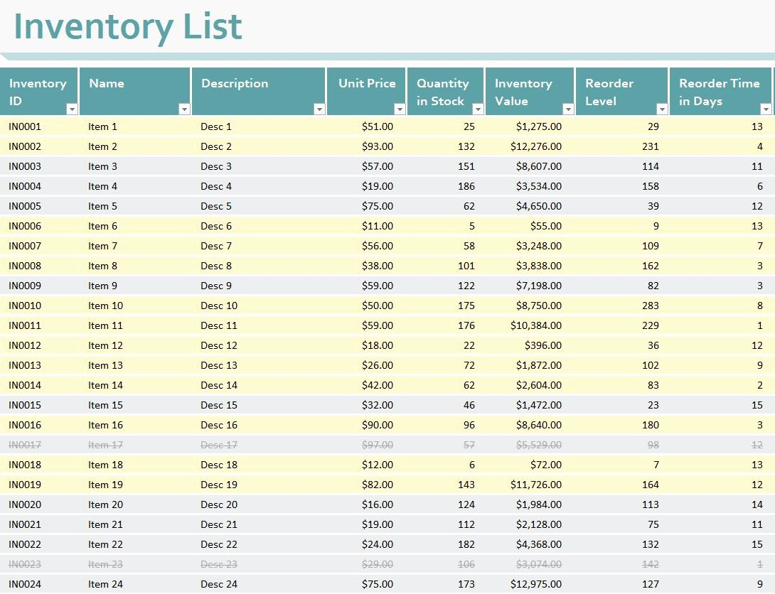 Free Inventory Spreadsheet Template New Free Sales and Inventory Management Spreadsheet Template