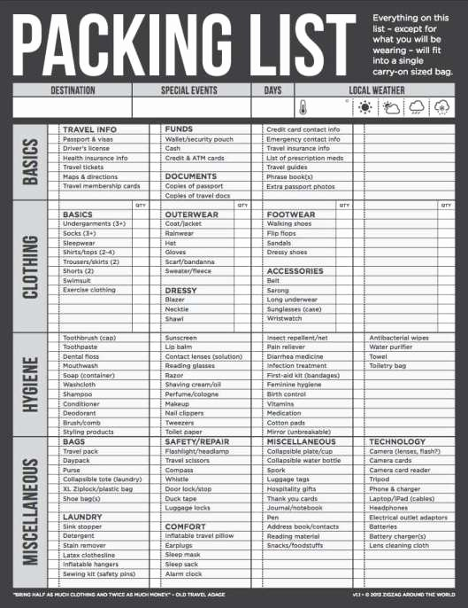 Free Packing List Template Elegant top 5 Free Packing List Templates Word Templates Excel