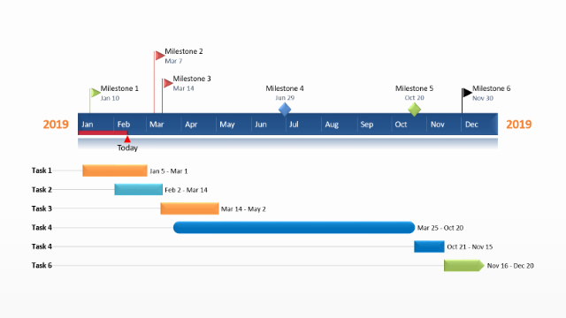 Free Project Schedule Template Awesome Free Timeline Templates for Professionals