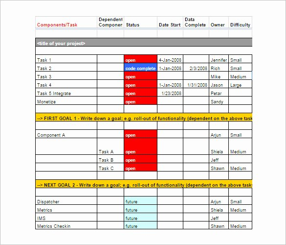 Free Project Schedule Template Beautiful 6 Project Management Schedule Template Doc Excel Pdf