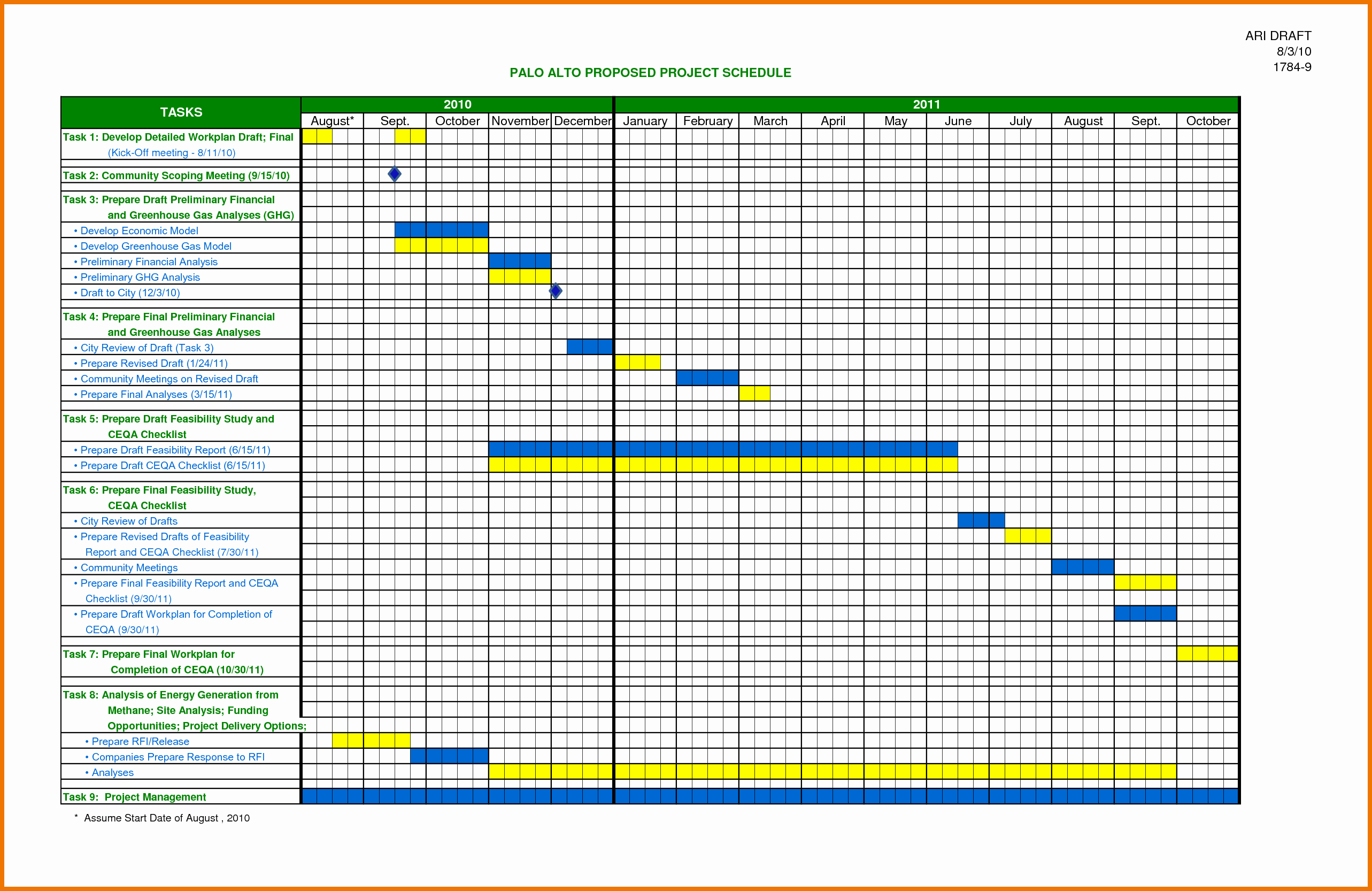 Free Project Schedule Template Beautiful Excel Project Schedule Template